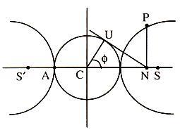 733_auxiliary circle.JPG