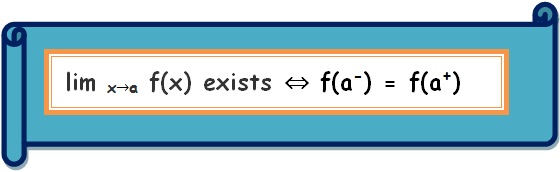 Limit of a function exists at a point 'a' iff both the left and right hand limits exist and are equal