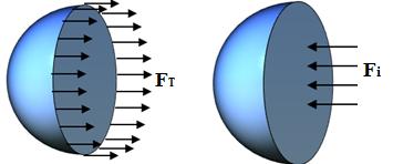 Hemispherical Portion of a Liquid Bubble