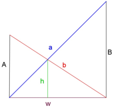 H is half the harmonic mean of A and B