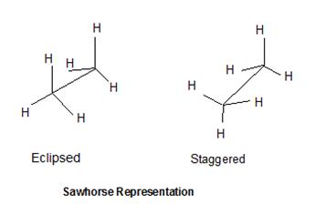 Sawhorse Representation