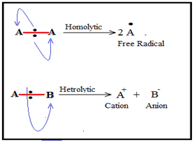 Homolytic and Heterolytic Bond Fision