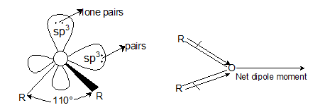 Structure of Ether