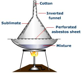 separation and purification of organic compounds sublimation experiment