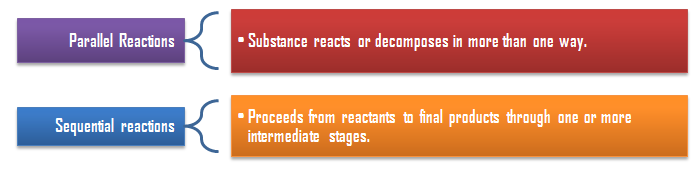 Parallel and Sequential  Reactions