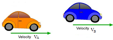 Relative Velocity When Two Car Moving in Same Direction