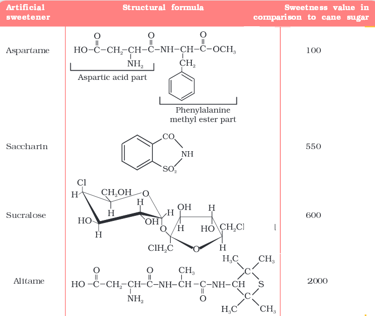 Organic Chemistry Notes For Bsc 2nd Year Pdf