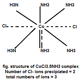 CoCl3.5NH3 complex