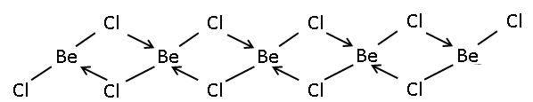 Polymeric structure of beryllium chloride