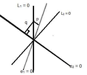 Angle Bisectors - Study Material for IIT JEE | askIITians