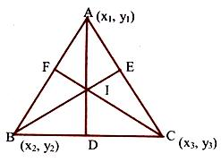 incentre of the triangle the coordinates