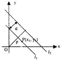 Formula of Complete Distance