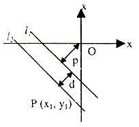 Perpendicular distance