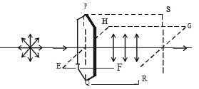 Plane of Vibration and Plane of Polarisation