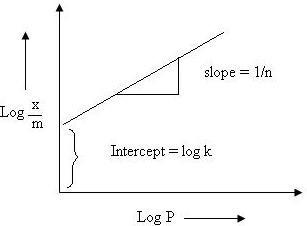 iit jee chemistry study material pdf