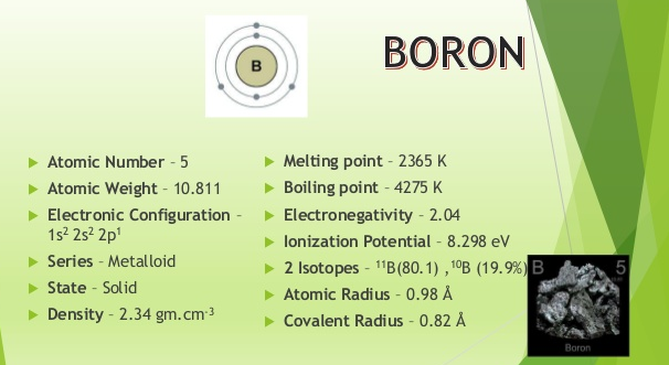 Uses Of Boron And Aluminium And Their Compounds Study Material For