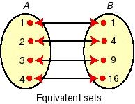 Equivalent Sets