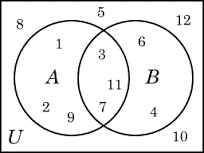 Representation of sets with Venn diagrams