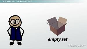 Symbol or Notation of Empty Set