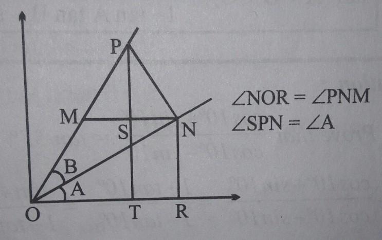 Derive sin (A + B) formula