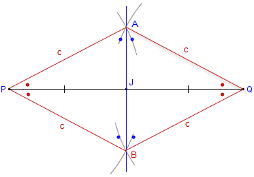 the perpendicular bisector of line joining A and B.
