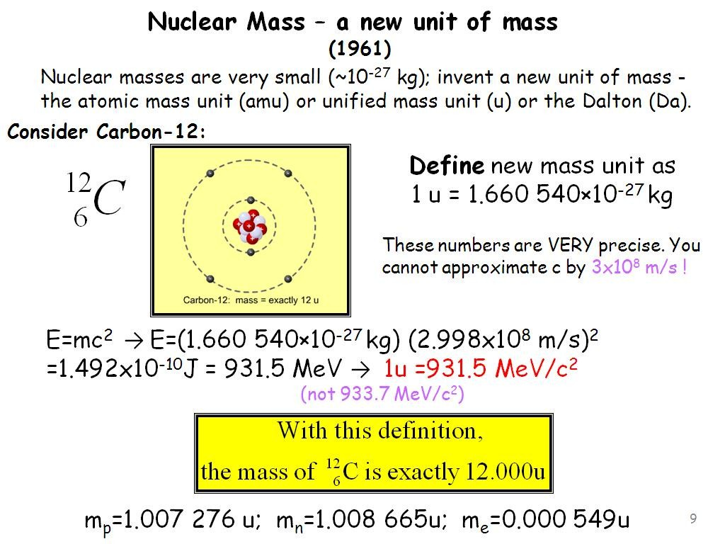 Unified Atomic Mass