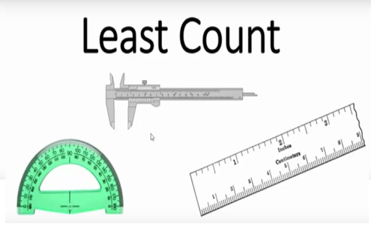 All measuring instruments have least count on it