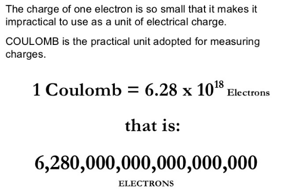 Number of electrons in 1 Coulomb
