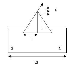 Transverse Position