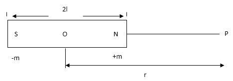 Longitudinal Position