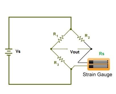 Bridge circuit with strain gauge