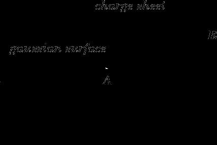 Infinite Charge Sheet